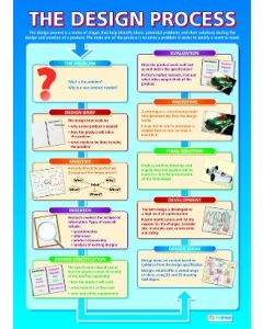 Poster - The Design Process (Laminated) [44496]