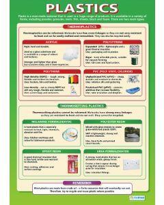 Poster - Plastics (Laminated) [44504]