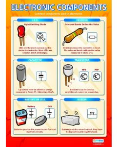 Poster - Electrical Components (Laminated) [44520]