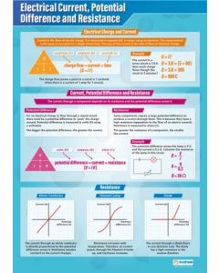 Electrical Currents Poster A1 Laminated [3125]