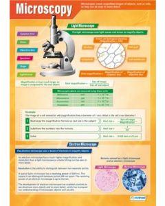Microscopy Poster A1 Laminated [3064]